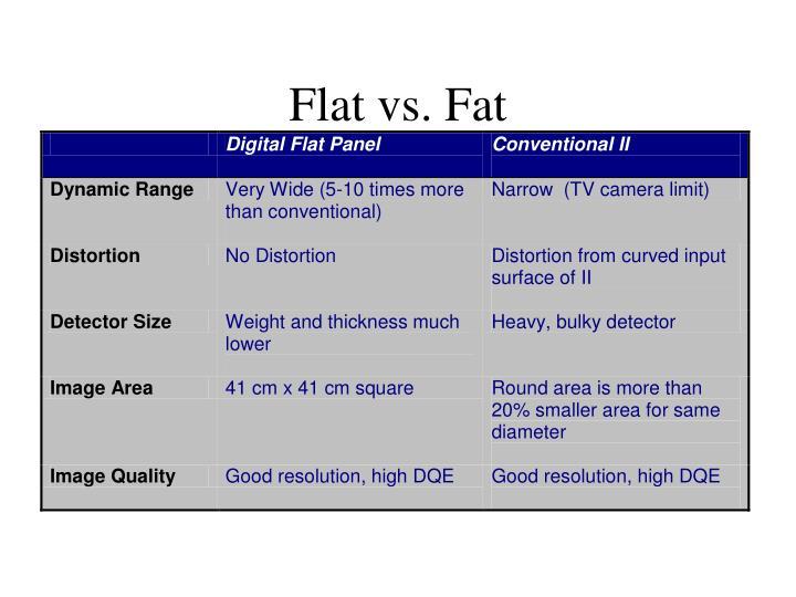 Flat vs. Fat