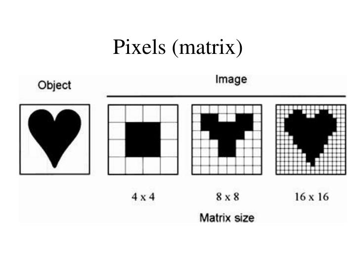 Pixels (matrix)