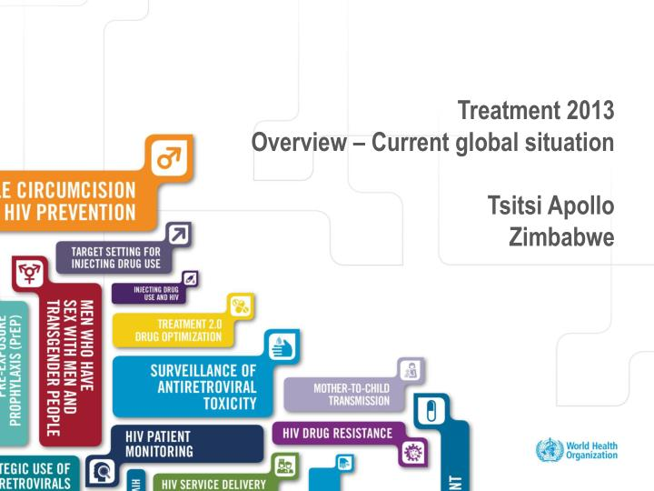 Treatment 2013 overview current global situation tsitsi apollo z imbabwe