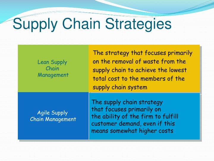 The strategy that focuses primarily on the removal of waste from the supply chain to achieve the lowest total cost to the members of the supply chain system