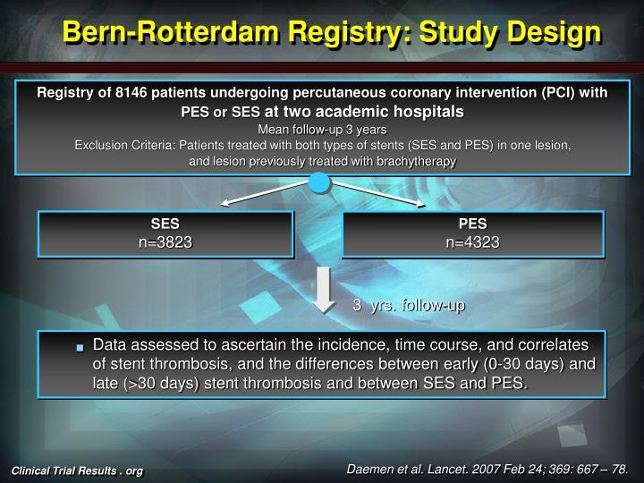 Bern-Rotterdam Registry: Study Design