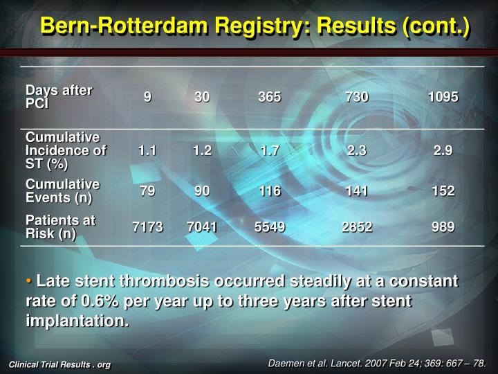 Bern-Rotterdam Registry: Results (cont.)