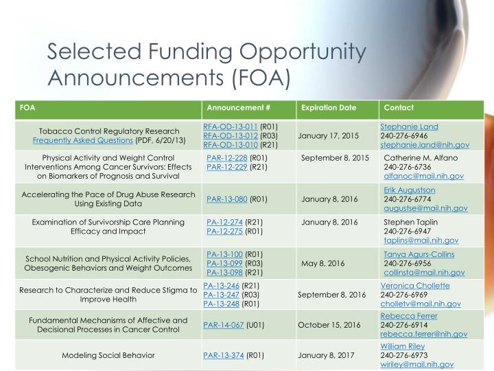 Selected Funding Opportunity
