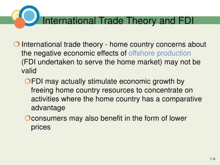 International Trade Theory and FDI