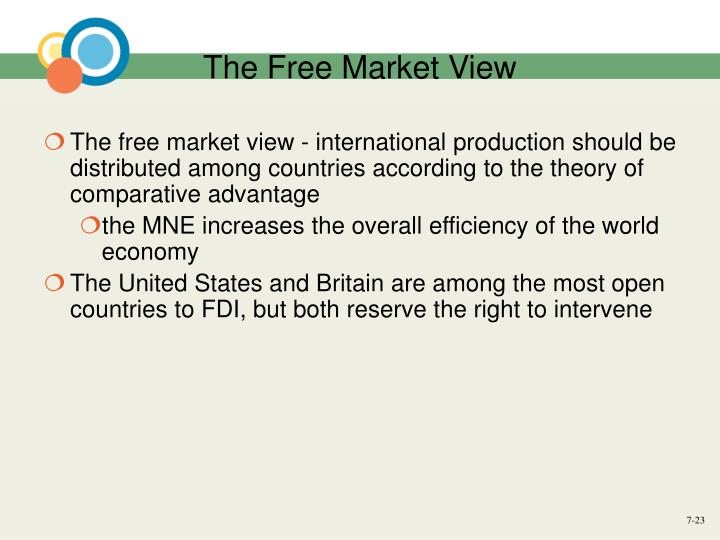 The Free Market View