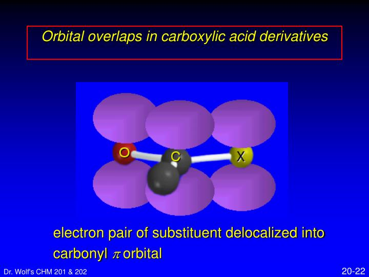 Orbital overlaps in carboxylic acid derivatives