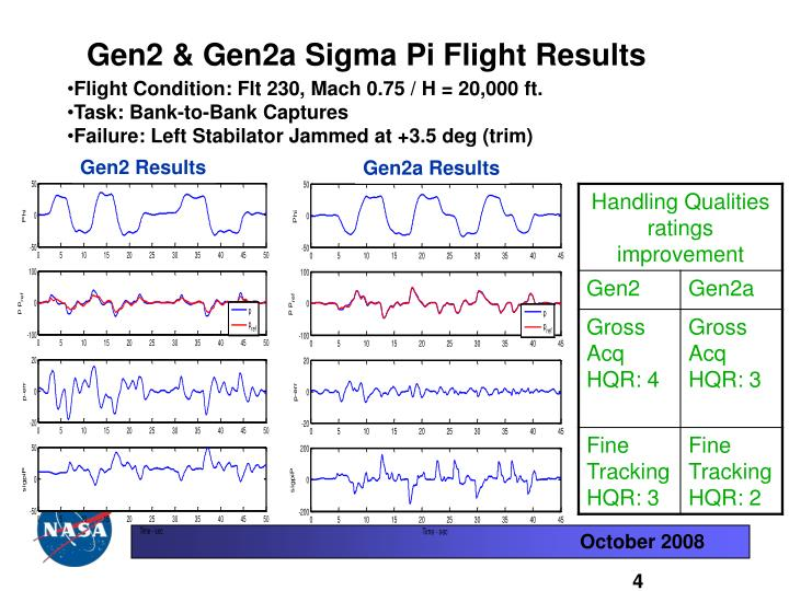 Gen2 & Gen2a Sigma Pi Flight Results