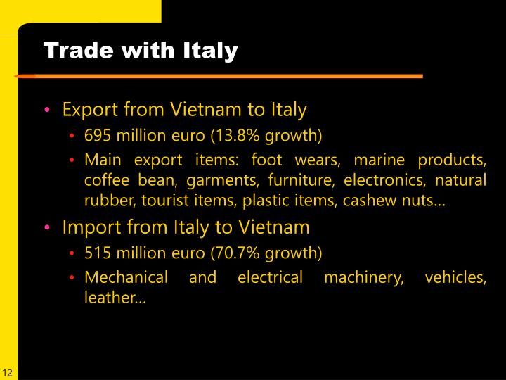 Trade with Italy