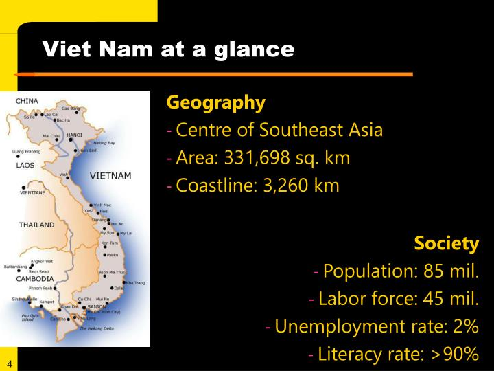 Viet Nam at a glance