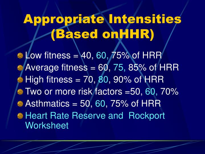 Appropriate Intensities (Based onHHR)