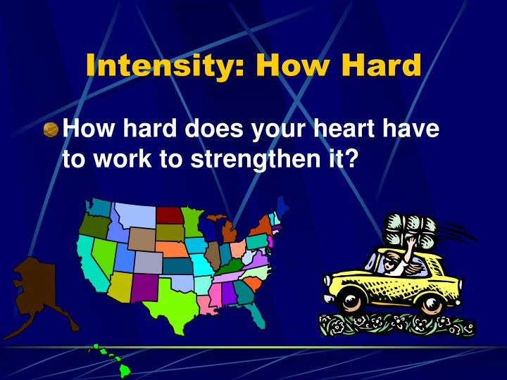 Intensity: How Hard