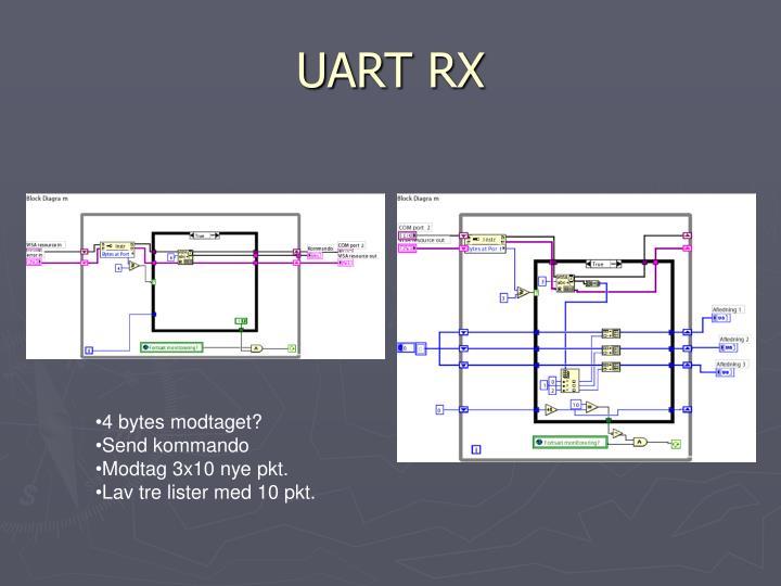 UART RX