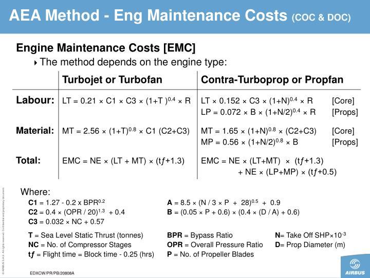AEA Method - Eng
