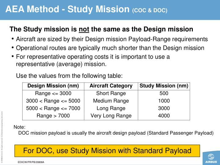 AEA Method - Study Mission