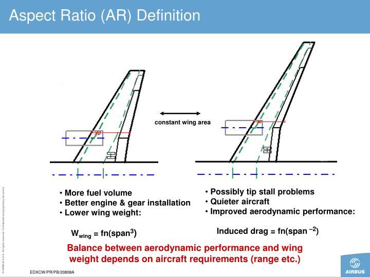 Aspect Ratio (AR) Definition