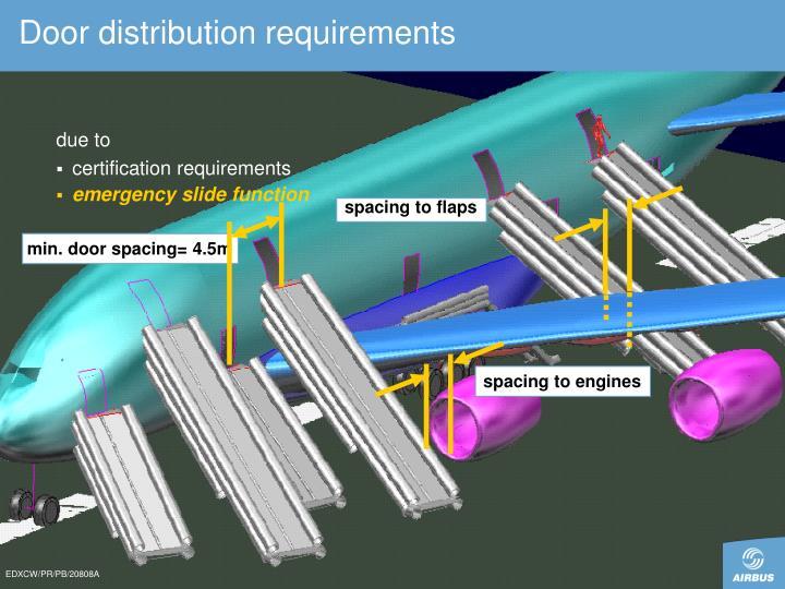 Door distribution requirements