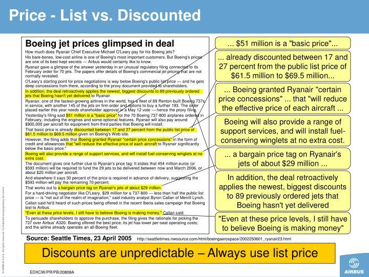 Price -