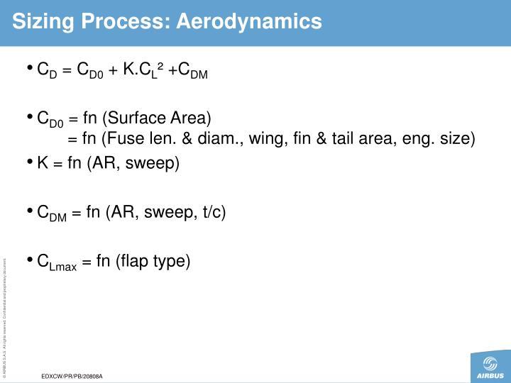 Sizing Process: Aerodynamics