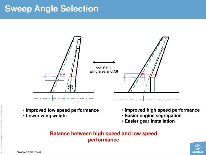 Sweep Angle Selection