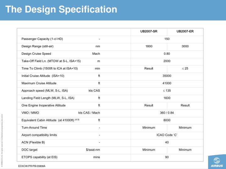 The Design Specification