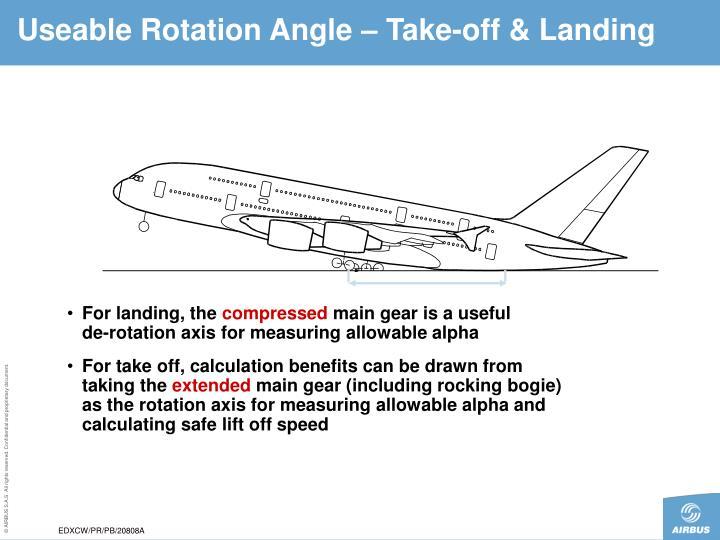 Useable Rotation Angle – Take-off & Landing