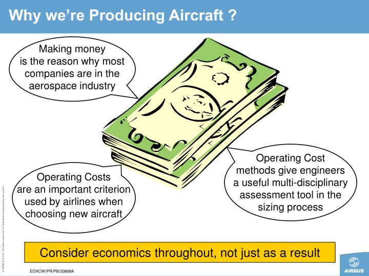 Why we're Producing Aircraft ?