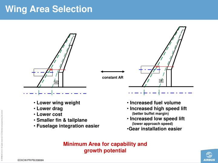 Wing Area Selection