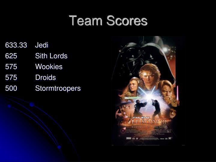 Team Scores
