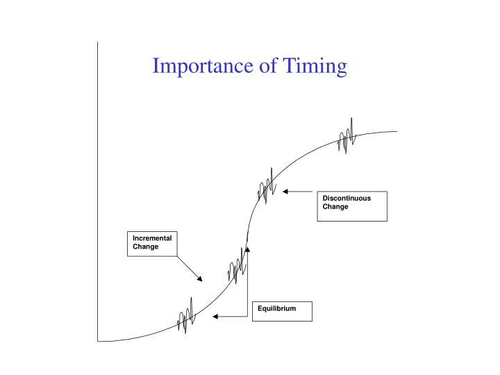 Importance of timing