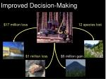 improved decision making