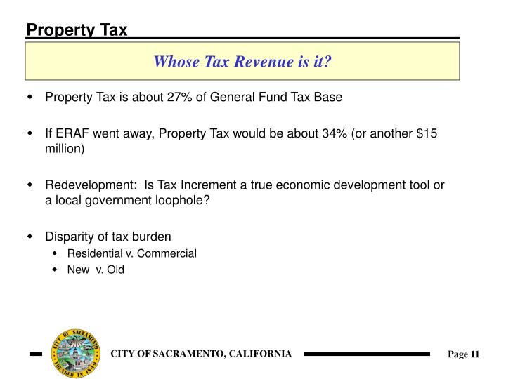 Property Tax is about 27% of General Fund Tax Base