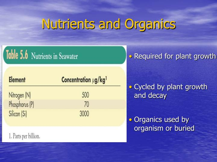 Nutrients and Organics