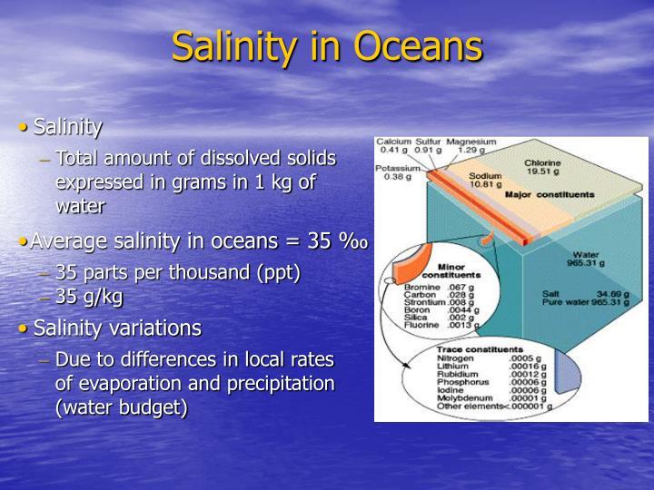 Salinity in Oceans