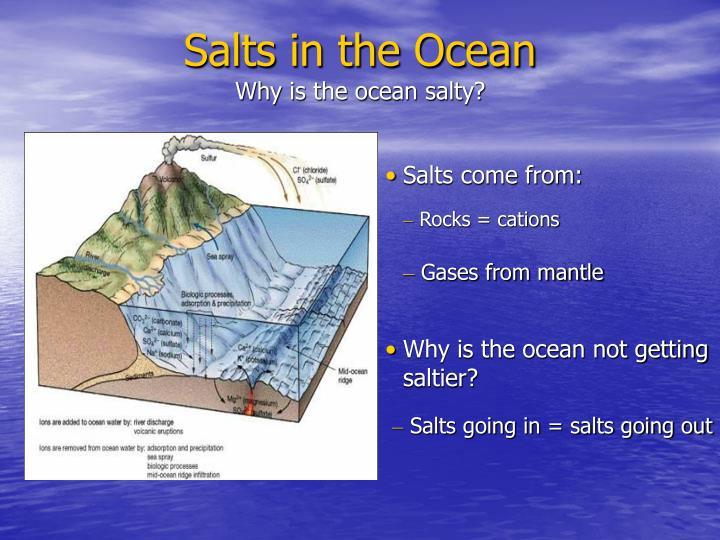 Salts in the Ocean