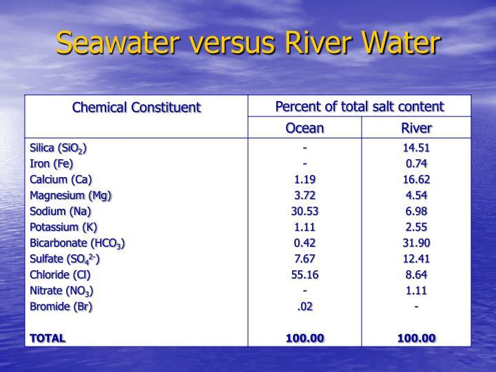 Seawater versus River Water