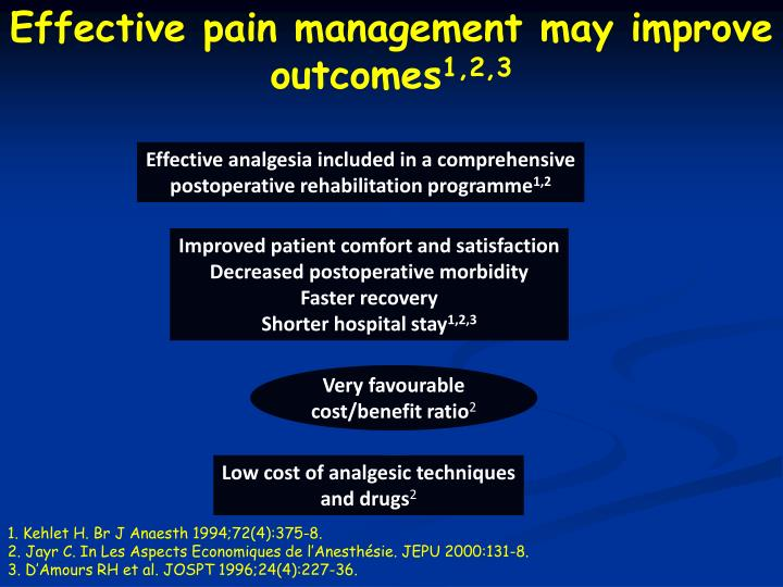 Effective pain management may improve outcomes