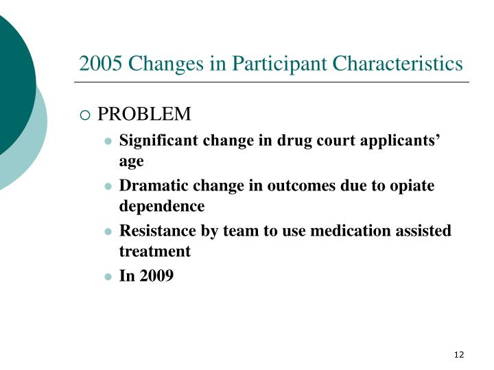 2005 Changes in Participant Characteristics