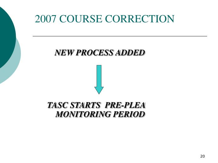 2007 COURSE CORRECTION