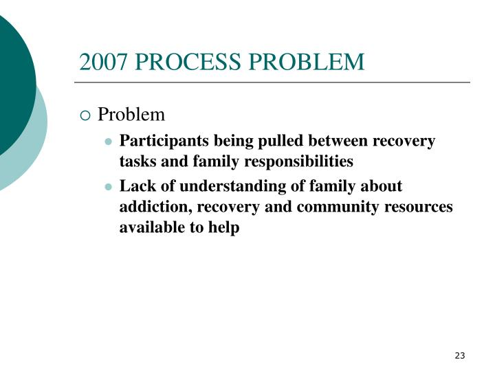 2007 PROCESS PROBLEM