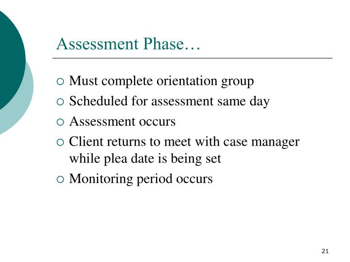 Assessment Phase…