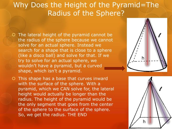 Why Does the Height of the Pyramid=The Radius of the Sphere?