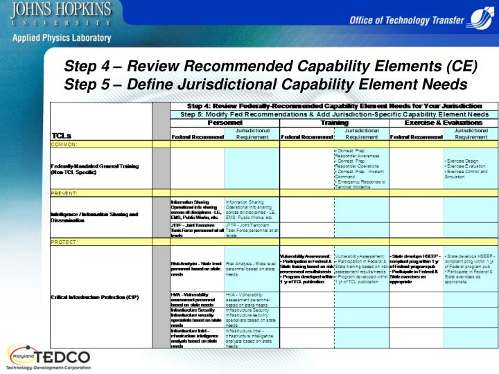 Step 4 – Review Recommended Capability Elements (CE)