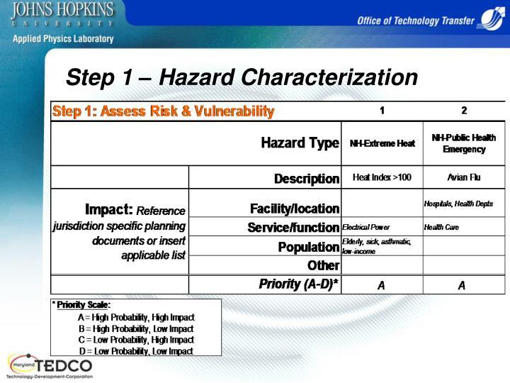 Step 1 – Hazard Characterization