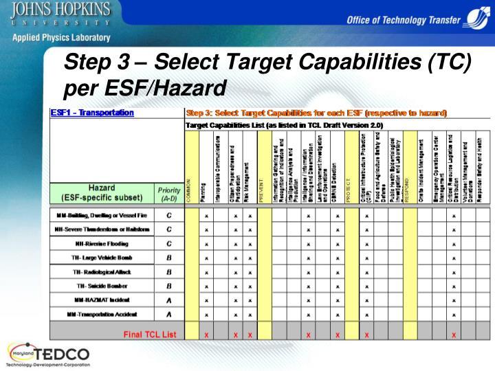 Step 3 – Select Target Capabilities (TC) per ESF/Hazard