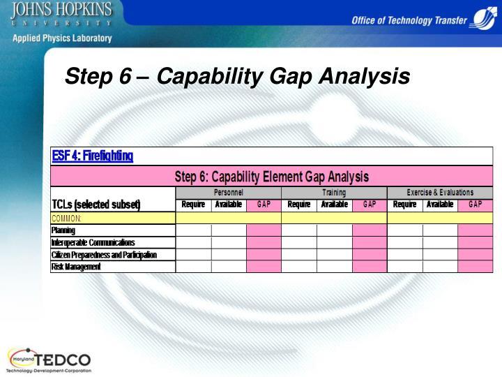 Step 6 – Capability Gap Analysis