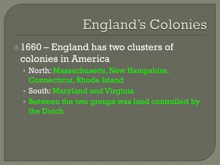 England's Colonies