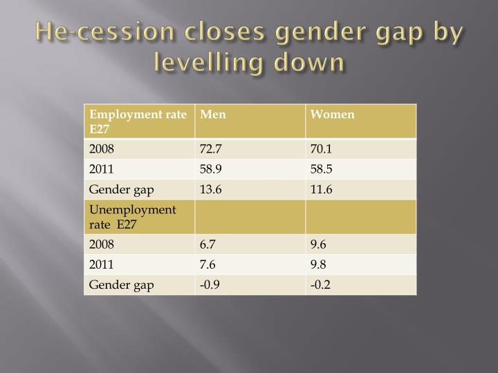 He-cession closes gender gap by levelling down