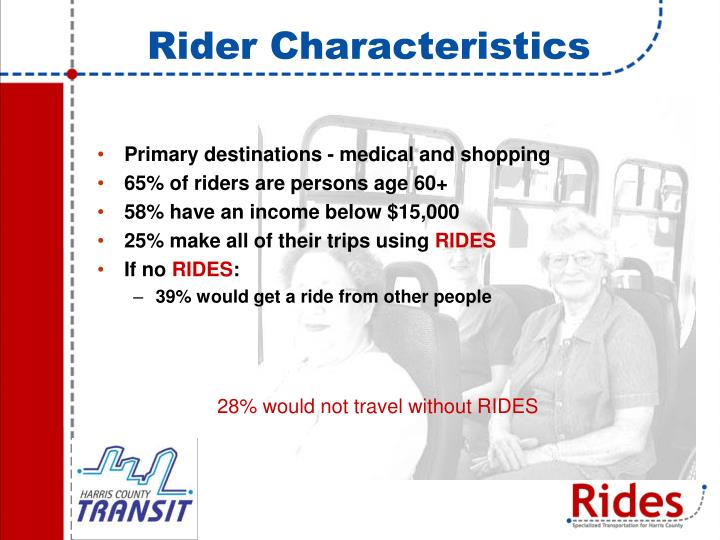 Rider Characteristics
