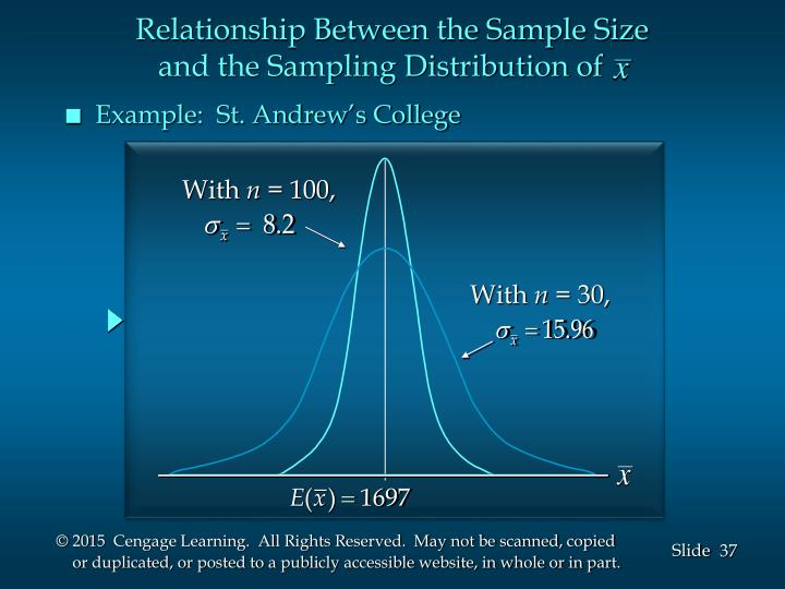 Relationship Between the Sample Size