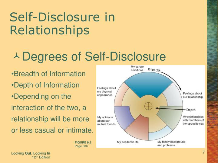 self disclosure and starting a close relationship